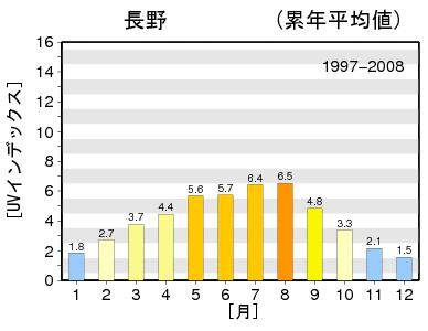 026_a_a_ref_1997-2008_max